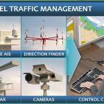 VTIS-Vessel-Traffic Services VTS Systems