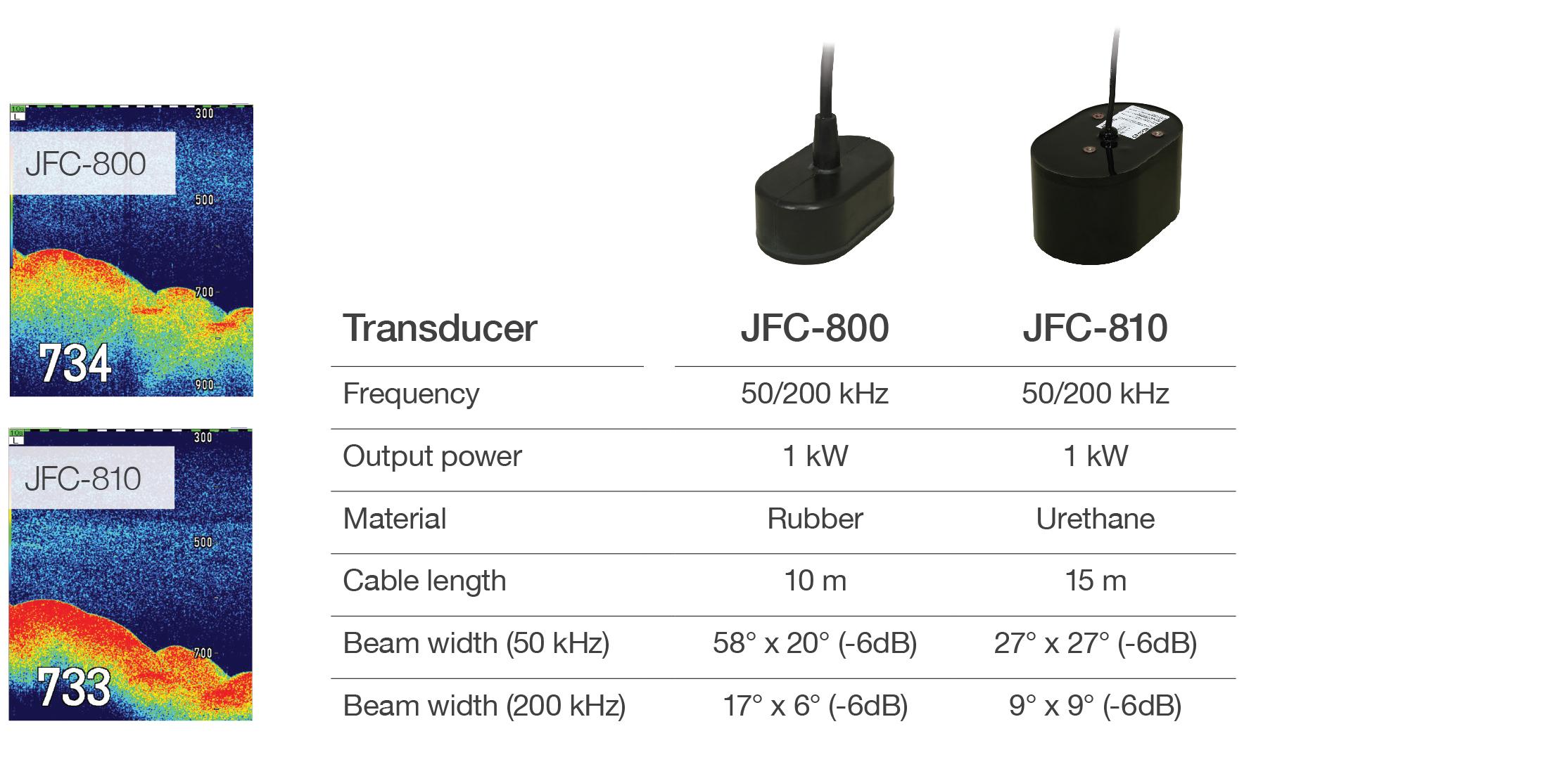 JFC800-810_transducers